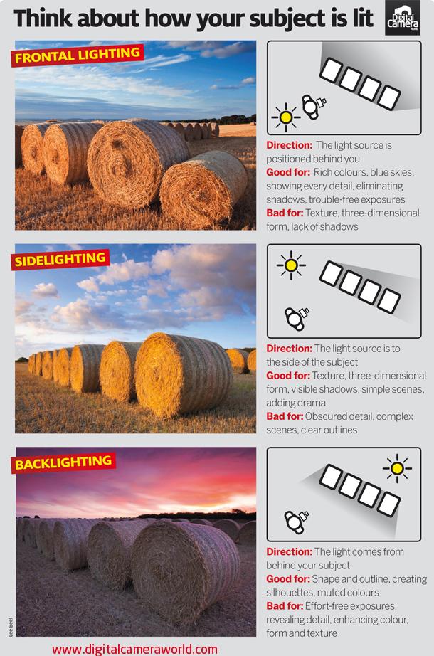 tips luz en fotografias